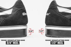 Powerlifting Shoe Heel Height